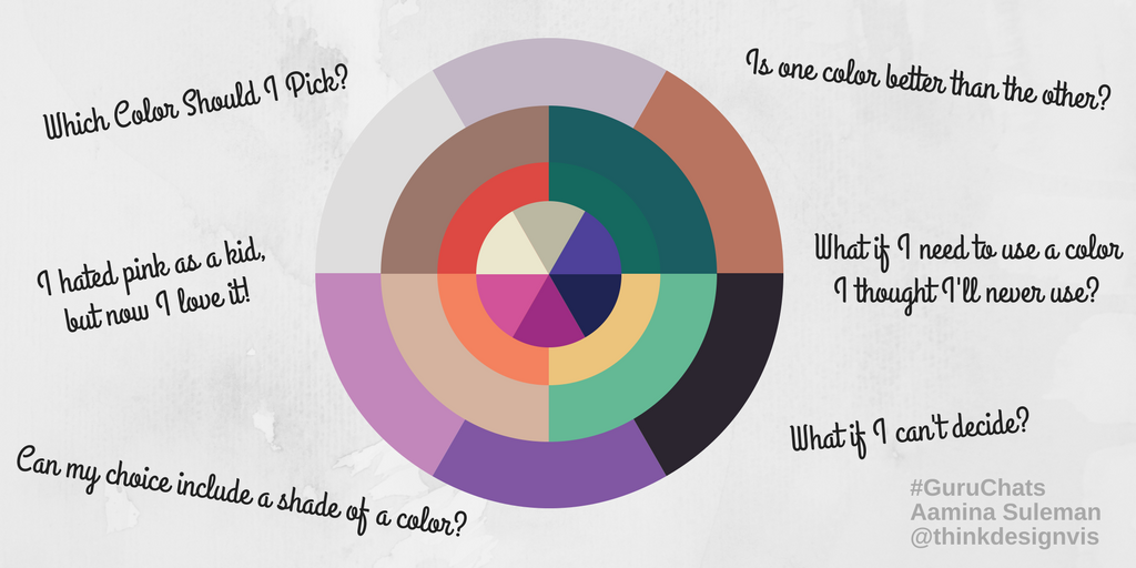A1a) Use of color depends on what you're creating & who are you making it for. In this case, I may use any color. It depends. #GuruChats https://t.co/pP3NLxu3v0