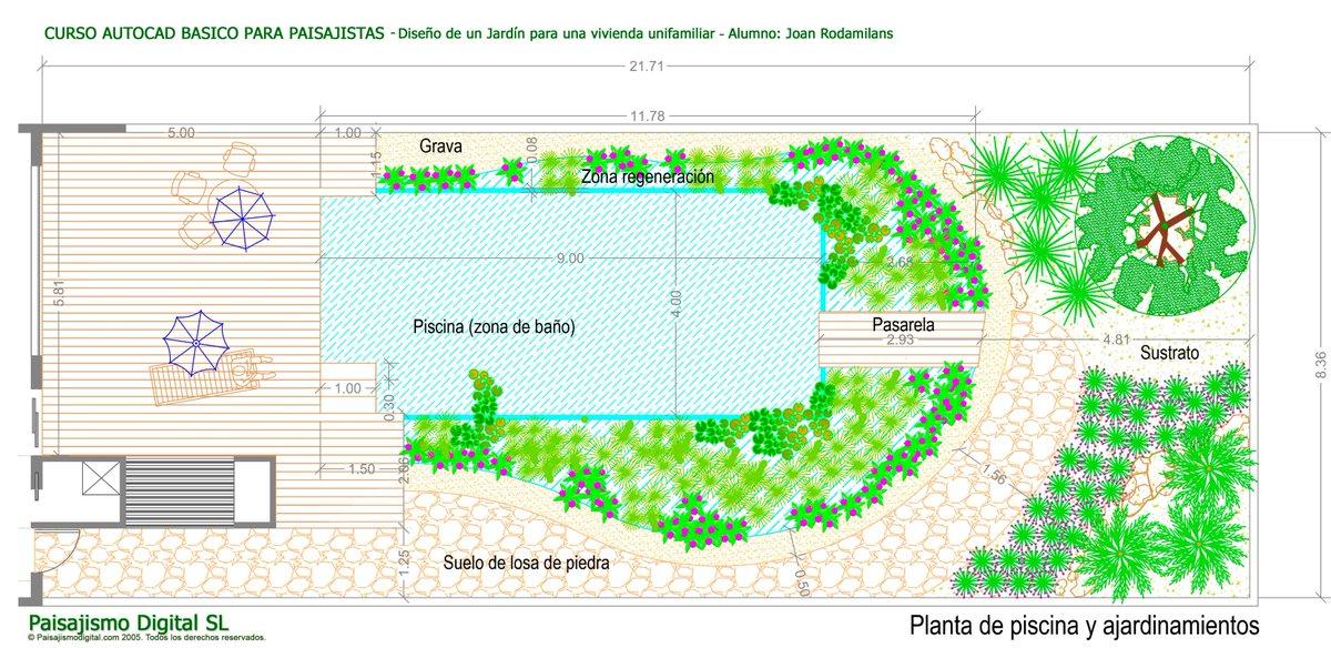 "paisajismo digital on twitter: ""aprender a diseñar jardines por"