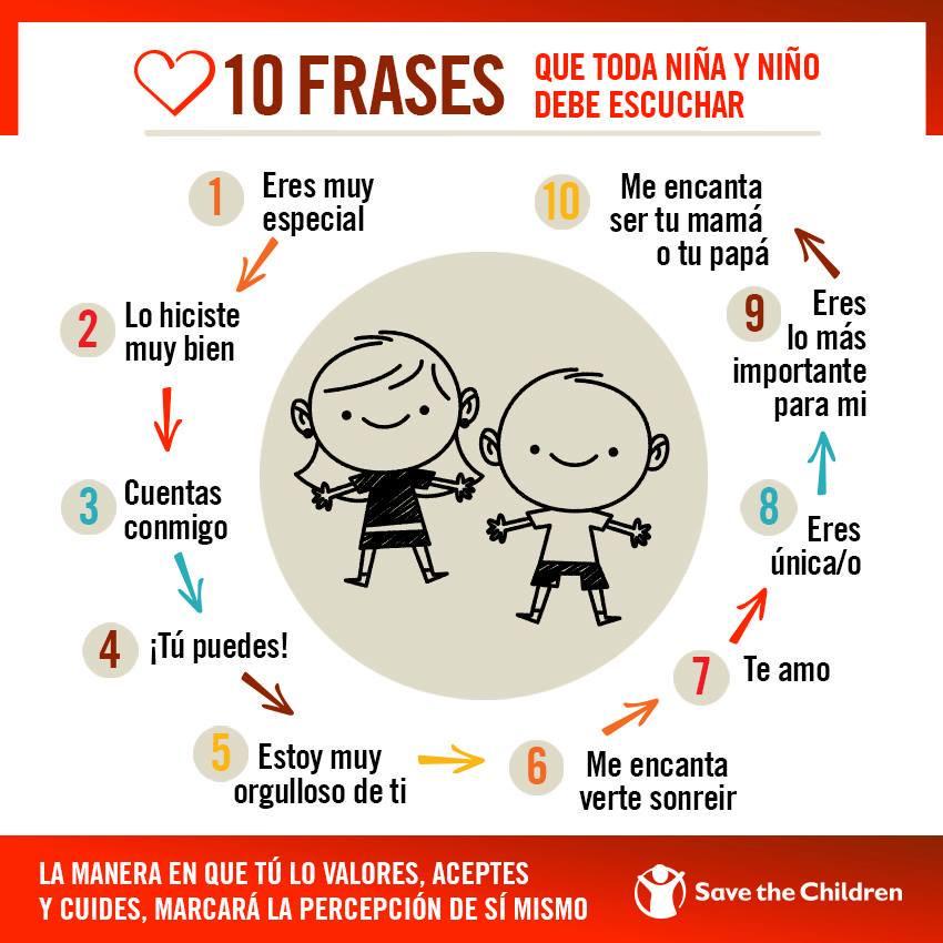 10 frases que todos los niños debería escuchar vía @SaveChildrenPE #autoestima <br>http://pic.twitter.com/DkpgPtd4jy