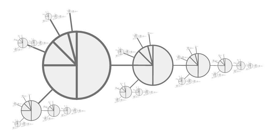 Curran kelleher on twitter animated fractal pie chart httpst animated fractal pie chart httpsblockscurran57d3608636fa0515b5f1b84f606d939a d3js javascript datavis fractal d3brokeandmadeart ccuart Image collections