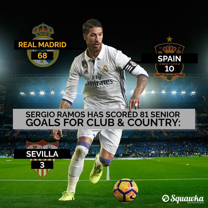 Happy 31st birthday to Sergio Ramos.  He\s scored 81 career goals for club and country.  Reminder: He\s a defender.