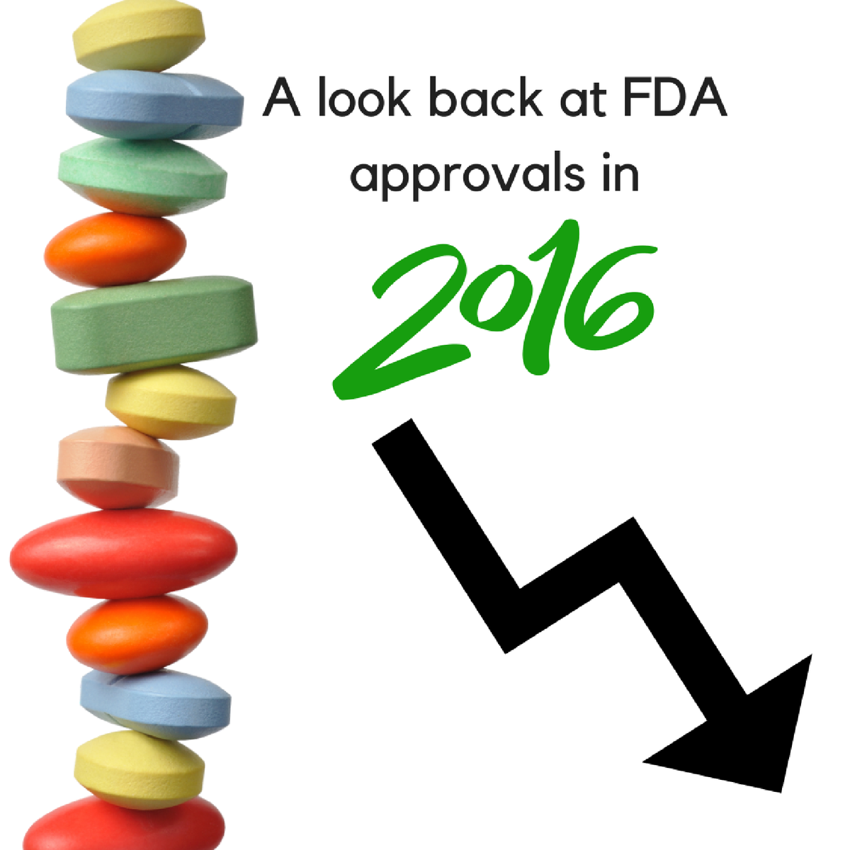 A Look Back at #FDA Approvals in 2016: The Downturn #pharma manufacturing  http:// hubs.ly/H05_v870  &nbsp;  <br>http://pic.twitter.com/b7X66cwzoR