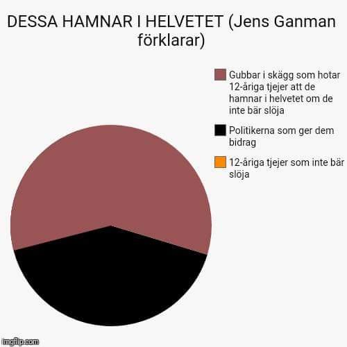 Jens Ganman förklarar: Dessa hamnar i helvetet