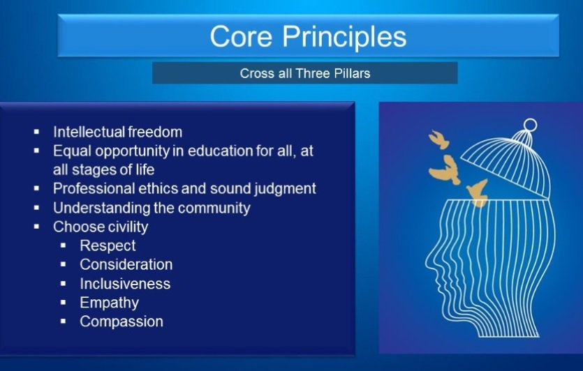Core Principles from all three pillars #library2017 https://t.co/hJnjg6Mn16