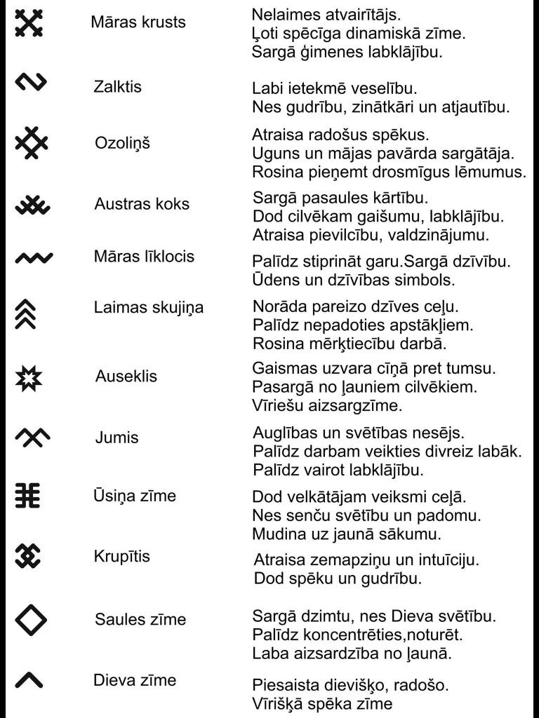 Inese Pluse On Twitter Ancient Latvian Symbols For Success