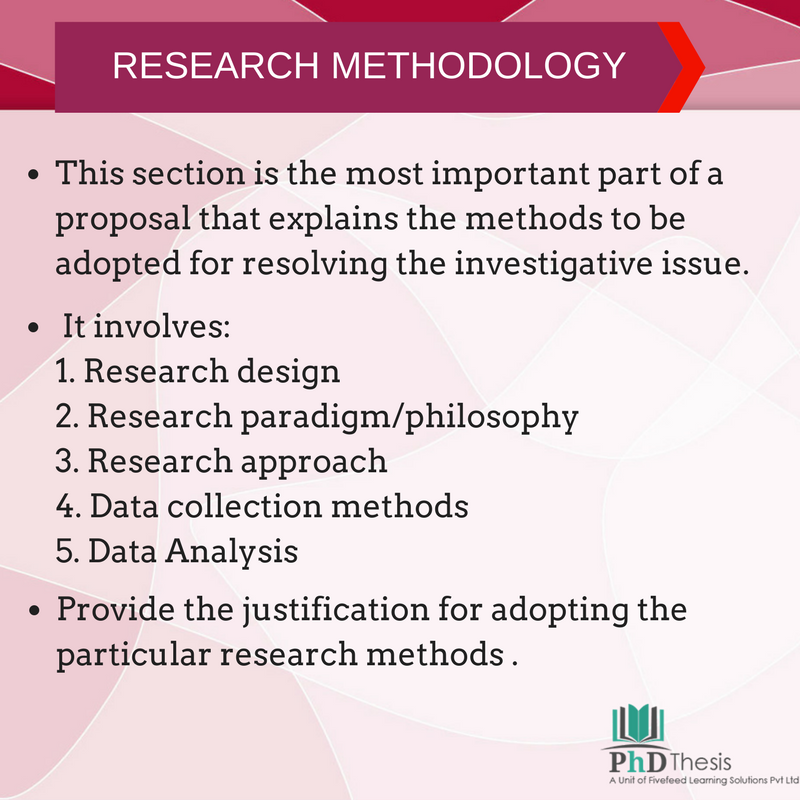 phd thesis collection This is for phd students working on a qualitative thesis who have completed their data collection and analysis and are at the stage of writing up.