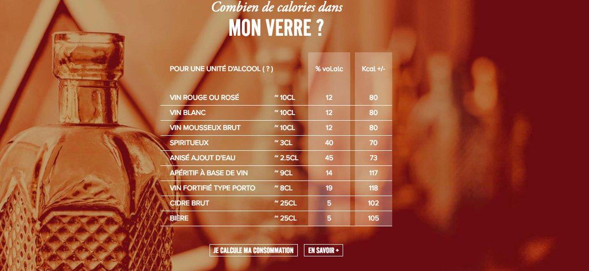 http:// info-calories-alcool.org / &nbsp;   : le site qui indique les calories contenues dans les #vins et spiritueux <br>http://pic.twitter.com/dNCP4ymxuV