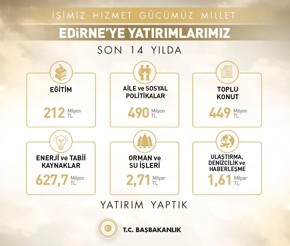 'Milletimizle el ele yürek yüreğe geçen 14 yılda Edirne'ye milyarlarca...