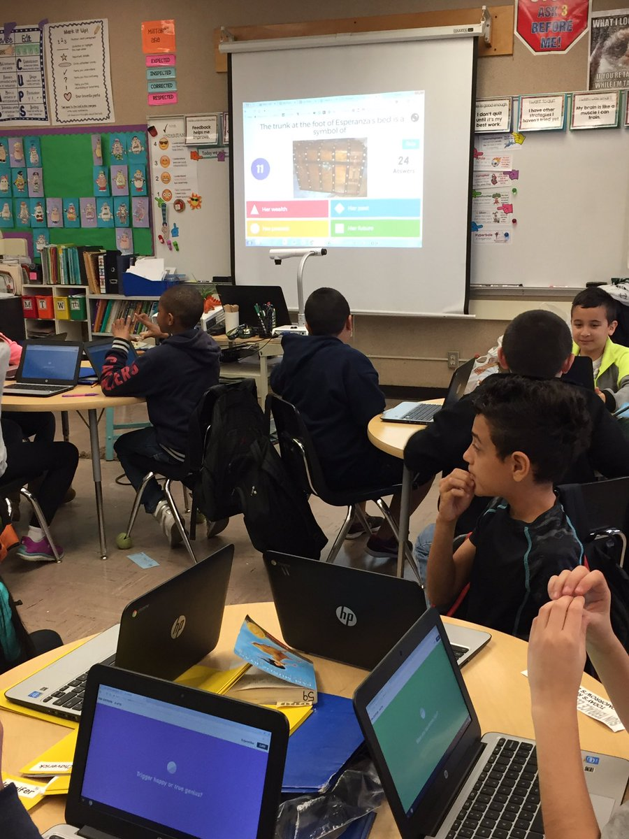 Sun Terrace Elem On Twitter Kahoot Is Where Its At Symbolism