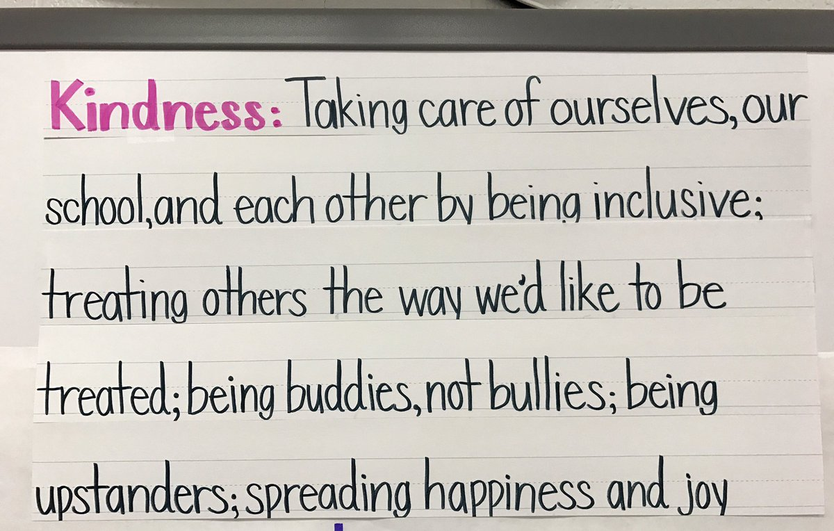 meaning of the word kindness
