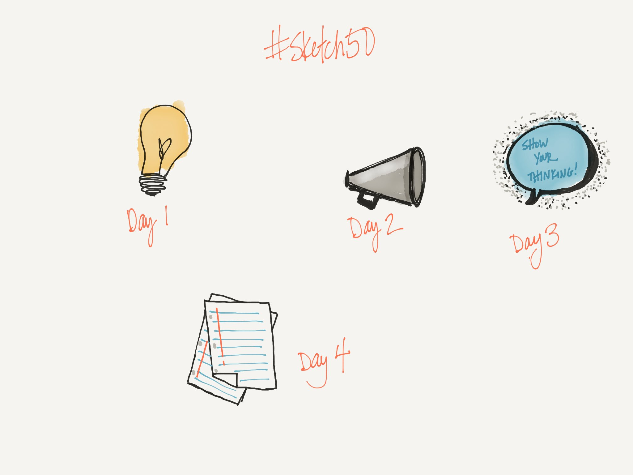 Day 4 of #sketch50 and I'm jumping in! Here's my Days 1-4! 😀 https://t.co/e2WfCmq4Mu