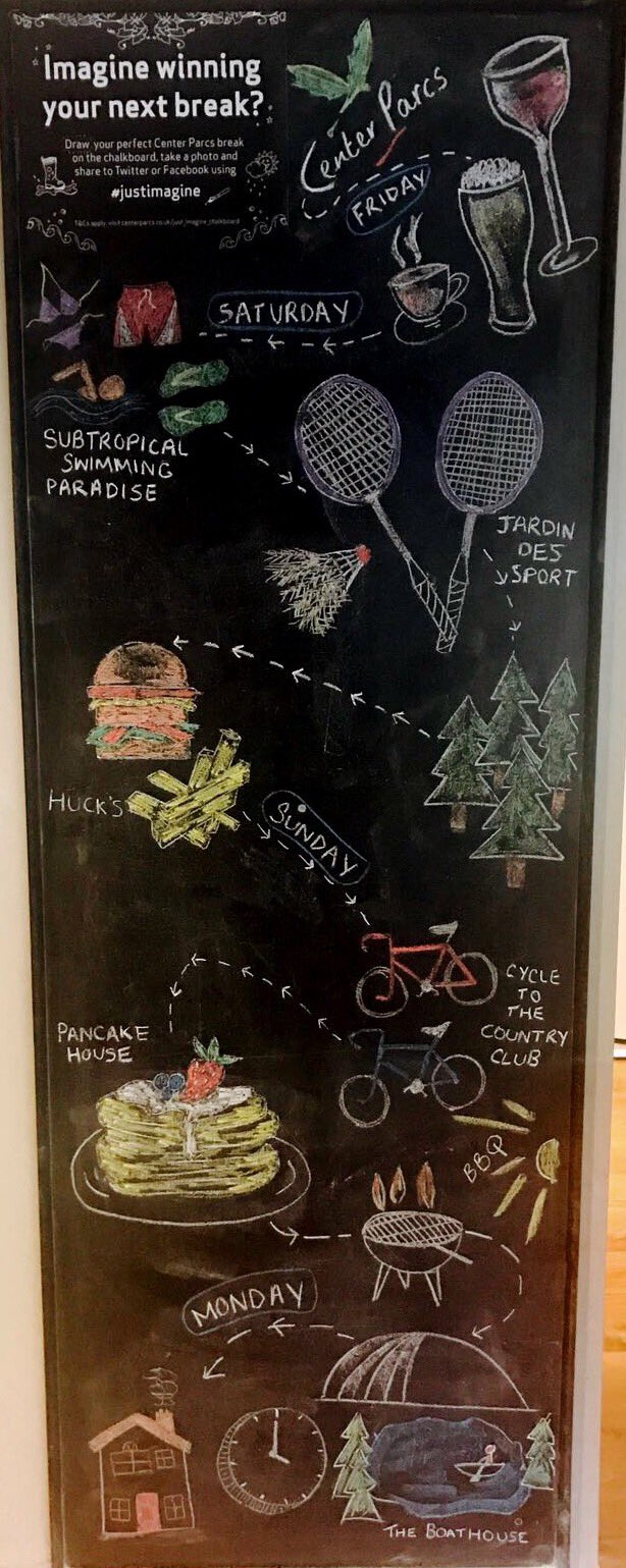 #JustImagine winning a holiday @CenterParcsUK  Here's our artistic impression of last weekend celebrating Papa Chew's retirement! https://t.co/iQvWygpBPX