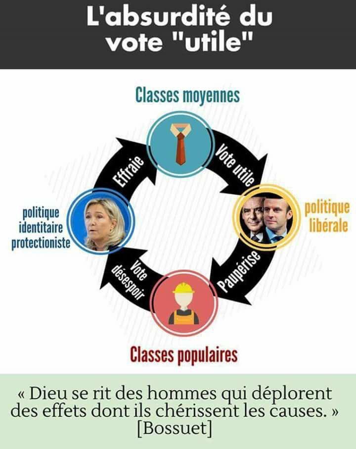 Le vote utile c'est le vote pour Jean-Luc Mélenchon