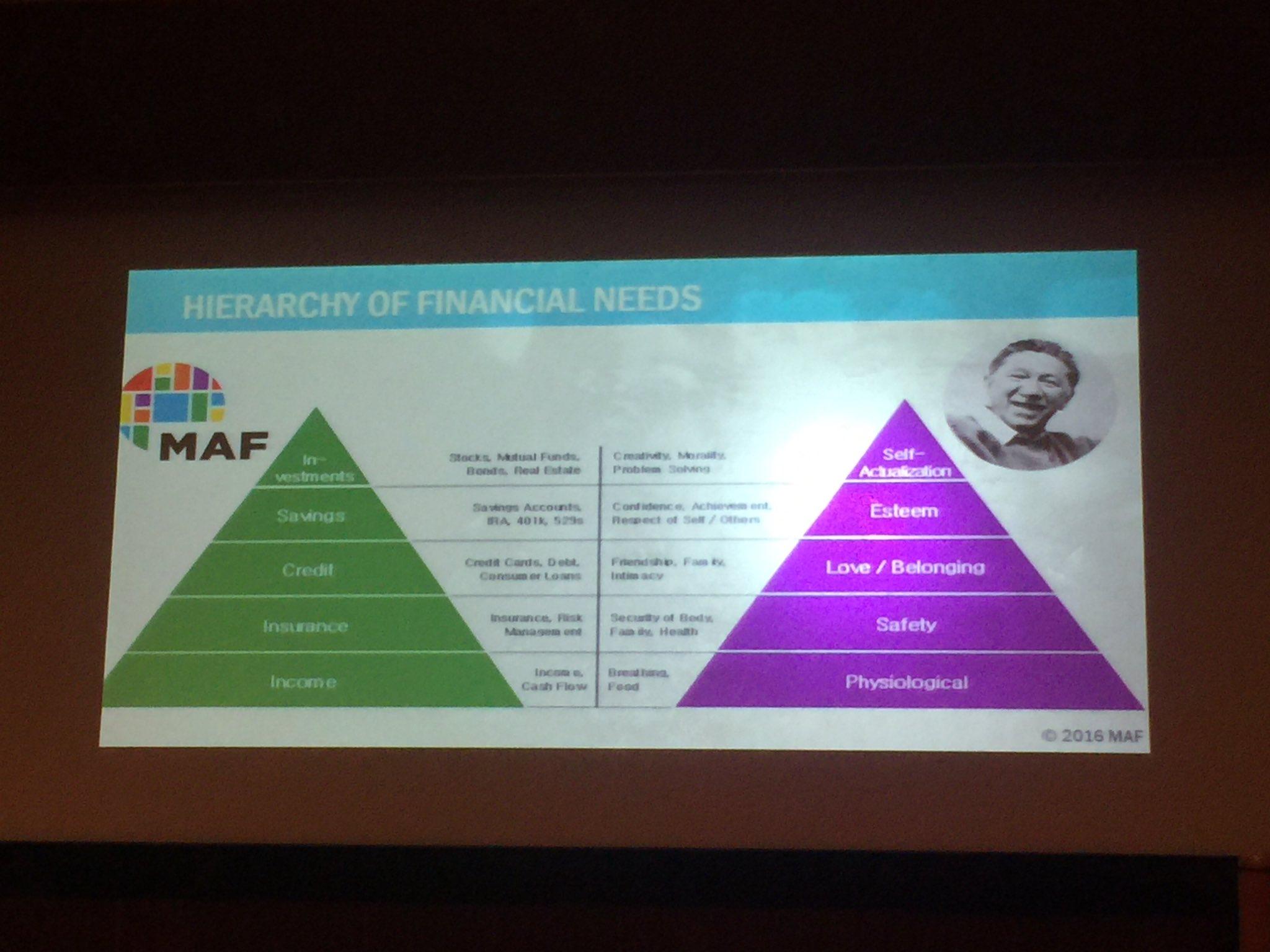 @JQ_MAF took #Maslow's hierarchy of needs & modified it as a hierarchy of financial needs #AdelantePrinceton #PrincetonU @PrincetonAlumni https://t.co/vVDCZP6k6p