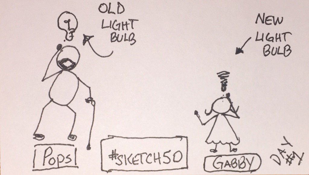 Day 1 #sketch50 Going 2 include Gabby in each. Today's motif: Old v. New. #sketchnote https://t.co/B1KMQci3yj