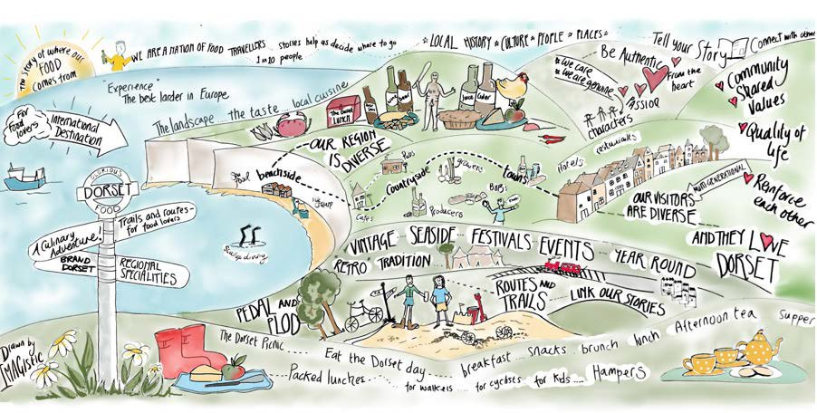 The Festival is proud to be a member of the NEW #DorsetTourismAssociation @DorsetLEP Find out more and get involved! https://t.co/PbwhgkZMfr https://t.co/WazCmOnPDD