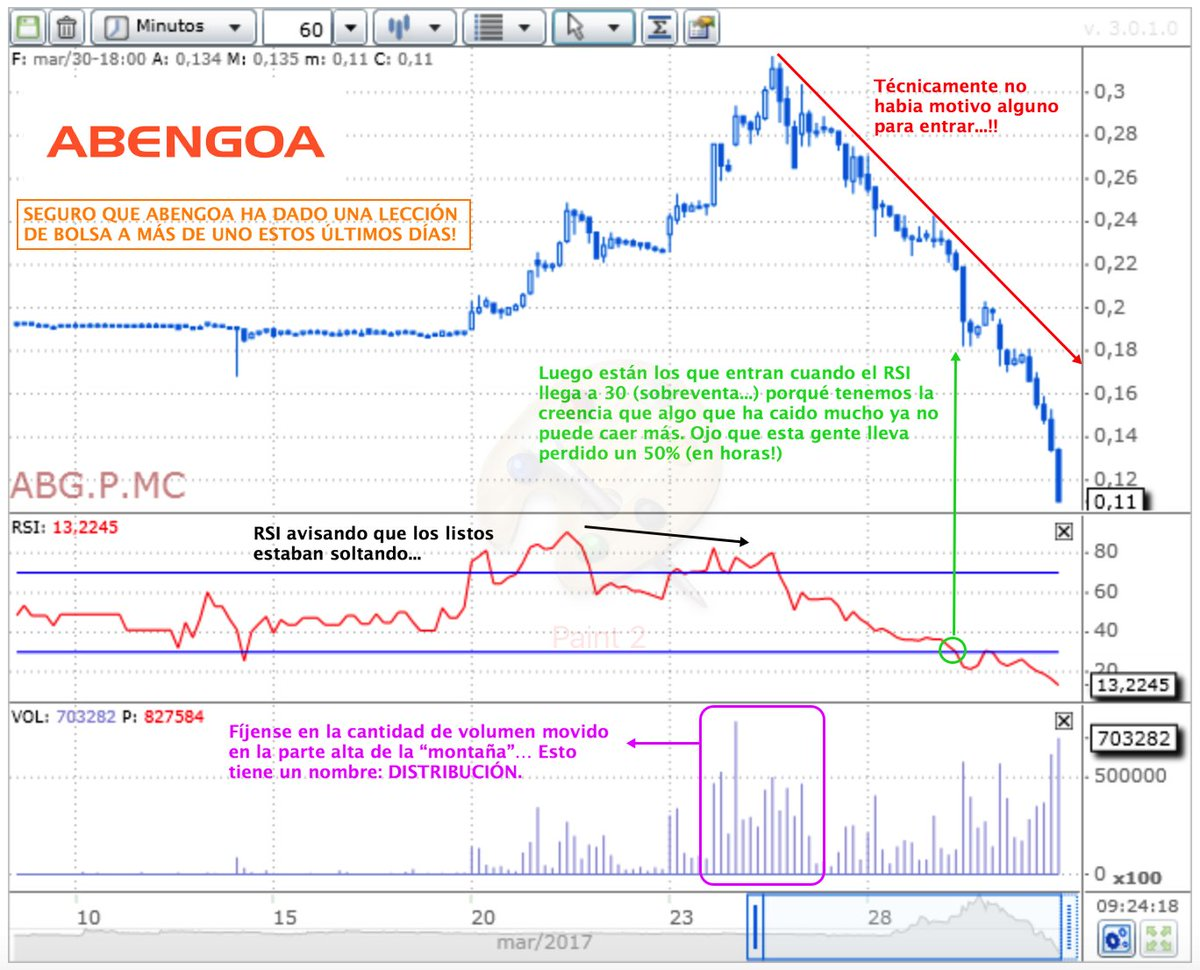 crash abengoa