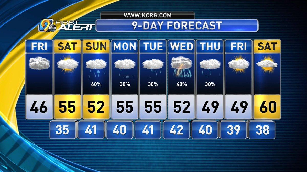 Kcrg Weather Forecast Www Topsimages Com