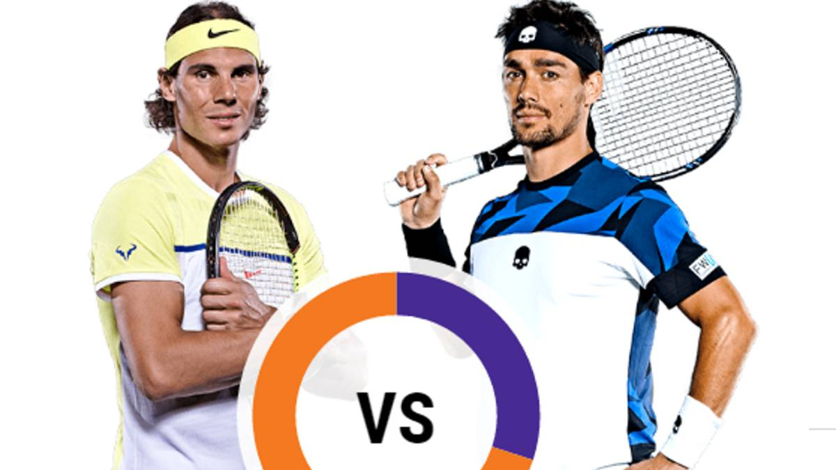 Rojadirecta FOGNINI NADAL Streaming gratis: vedere Diretta Tennis Miami con Video YouTube, Facebook Live-Stream, Smartphone Tablet PC