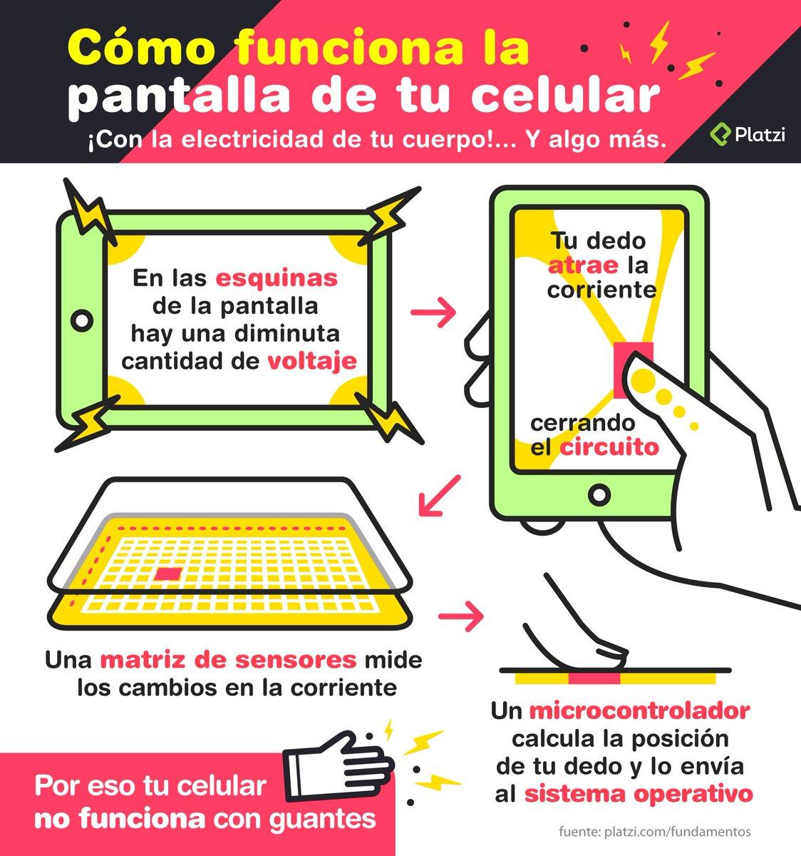 C mo funcionan los diferentes tipos de pantallas t ctiles - Como funcionan los emisores termicos ...