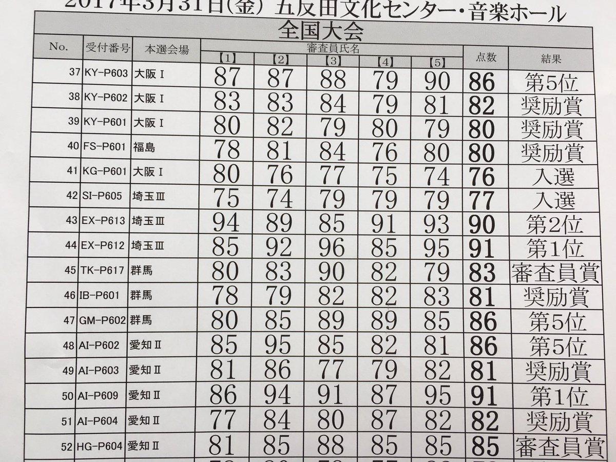 """佐伯 涼真 Ryoma Saeki a Twitter: """"第32回全日本ジュニアクラシック ..."""