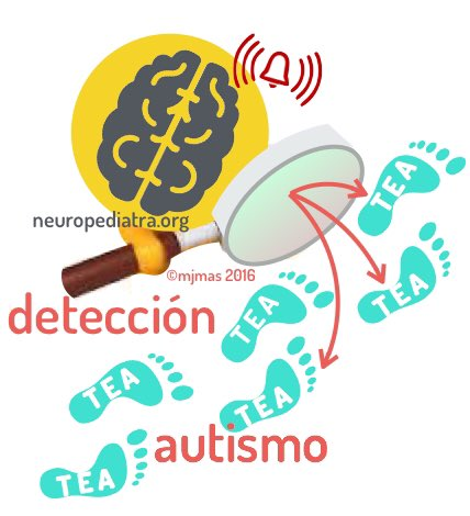2 Objetivos de #100TEA: - ayudar a conocer el #autismo y así mejorar la detección - comprender el trastorno - favorecer la inclusión https://t.co/5SifyhU1MP