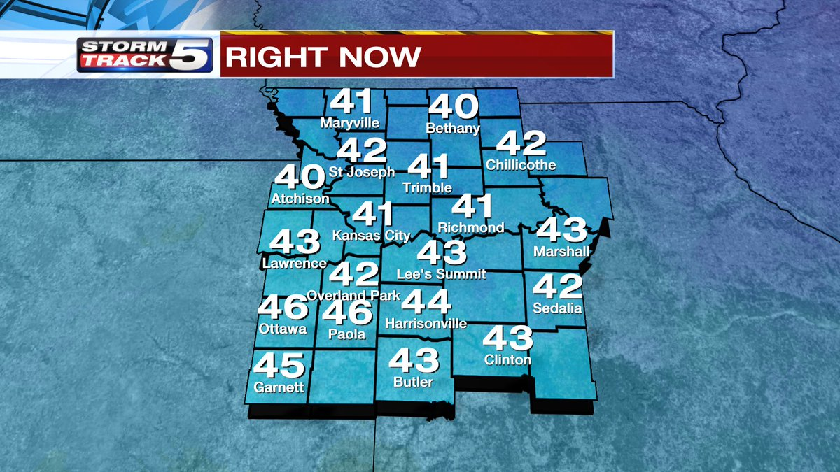 Ronelle Williams On Twitter Same Story Different Day Cool And - 5 day forecast kansas city