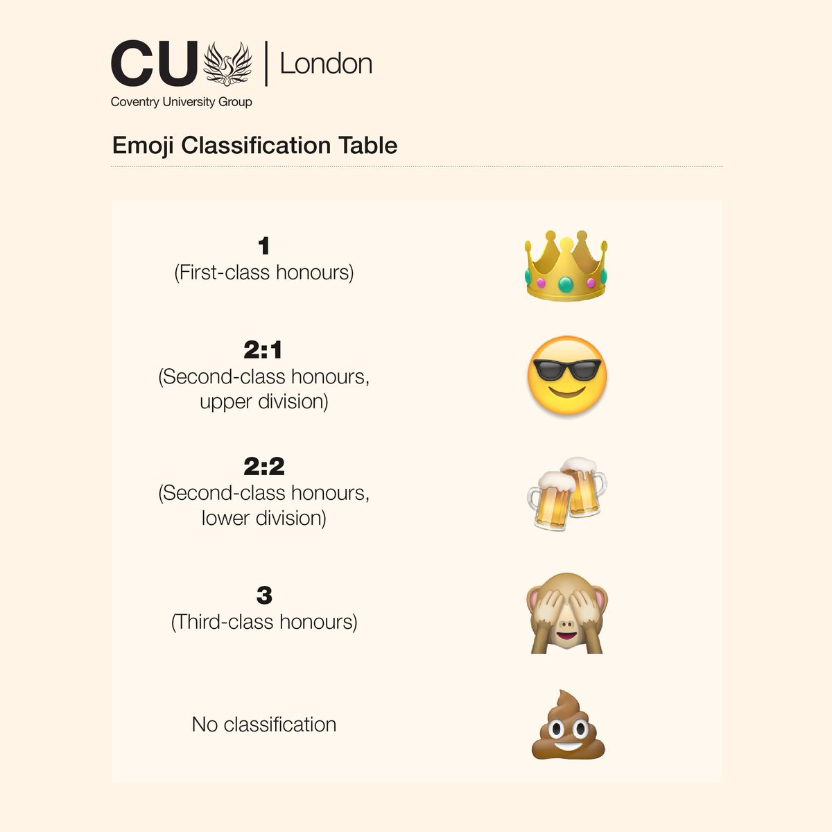 cu london londoncu twitter 0 replies 1 retweet 2 likes