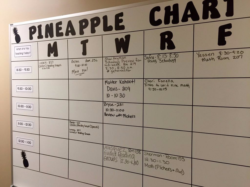 pineapple charts - organized way to invite teachers to your classroom to share what you are doing #EdCampLiberty https://t.co/HPqWf0fZnf