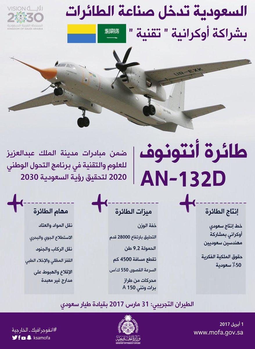 طائرات سعودية تعانق العالمية بإنتاج محلي من مختبرها العملاقKACST C8WfnnqXUAAGtQz