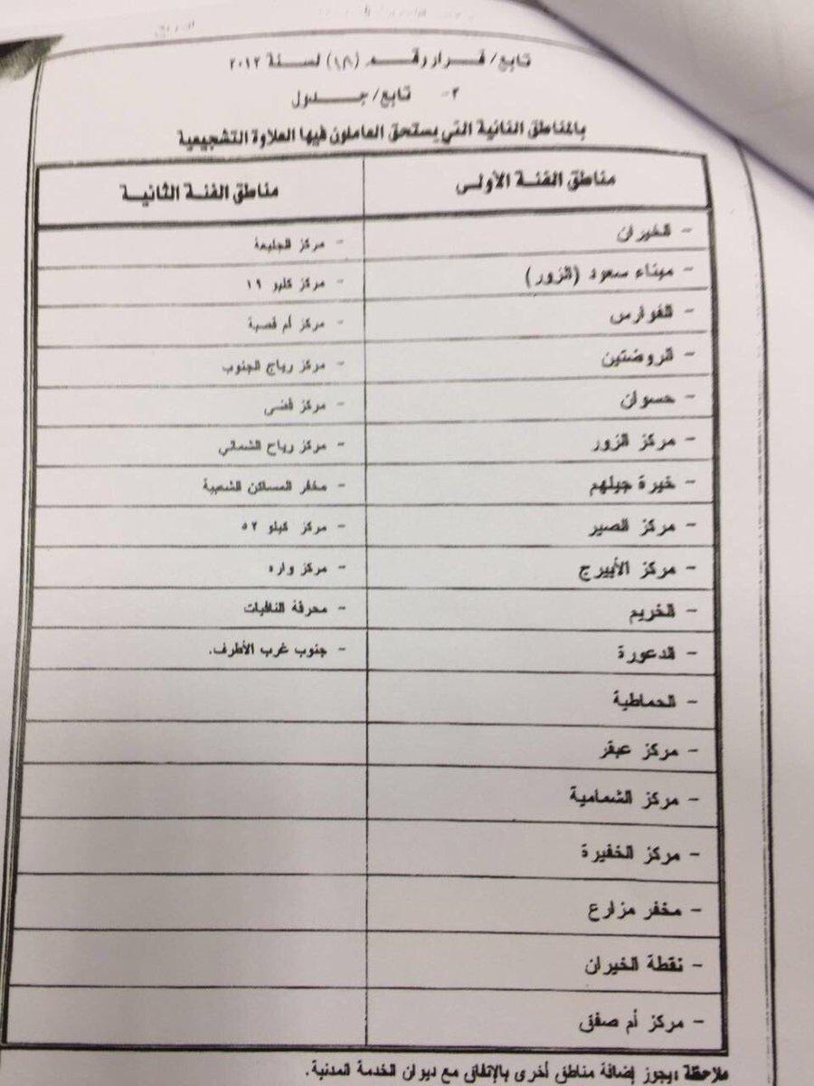 اعتصام لموظفي وزارة الكهرباء والماء بالكويت Baaz