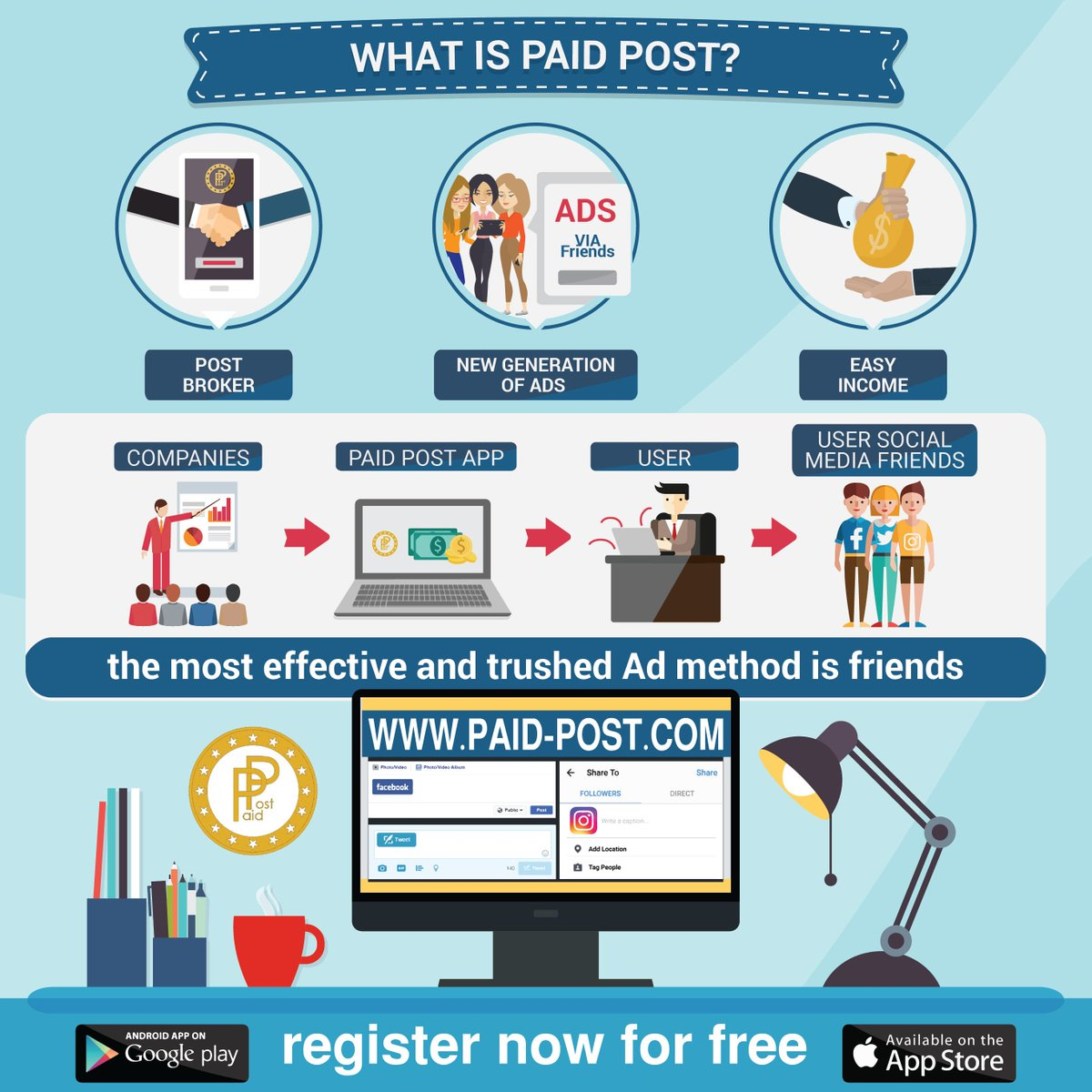 paid post (@Paid_Post_app) | Twitter