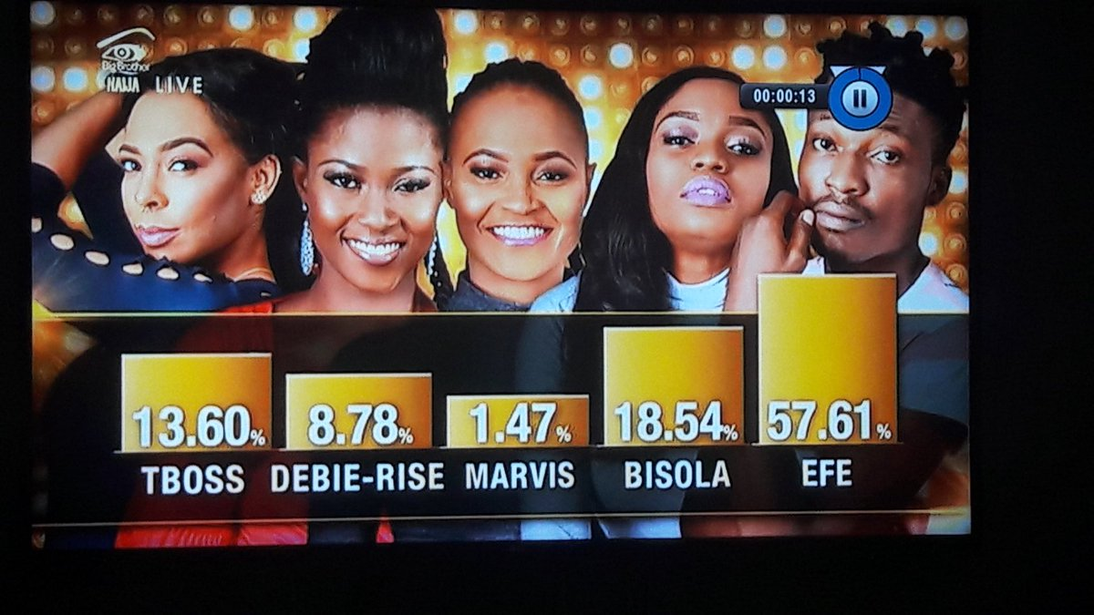 #BBNaija #BBFinale Efe Wins  Big Brother Naija 2017