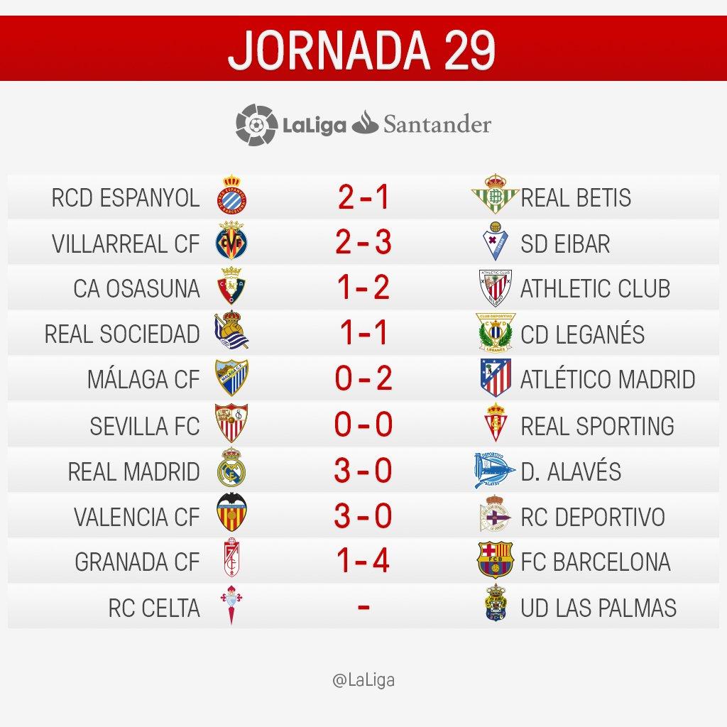 Hasil dan Klasemen La Liga Pekan 29