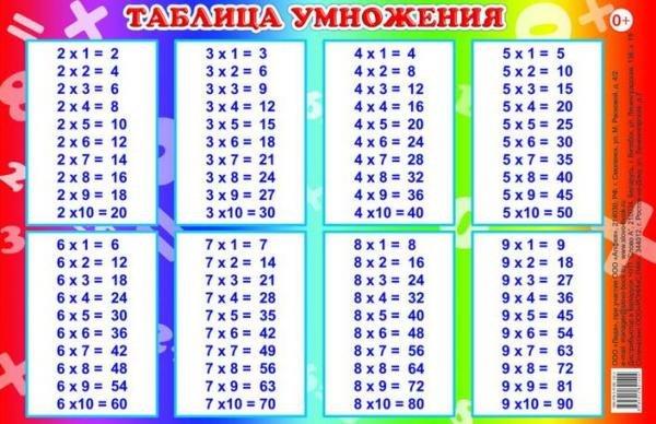 2 3 5 таблица 2