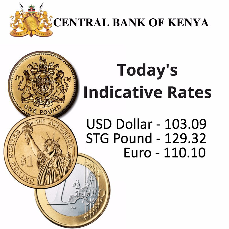 Central bank of kenya forex rates
