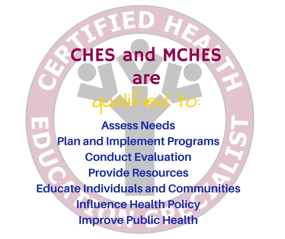 Nchec On Twitter Nphw What Is Ches Certification Signifies