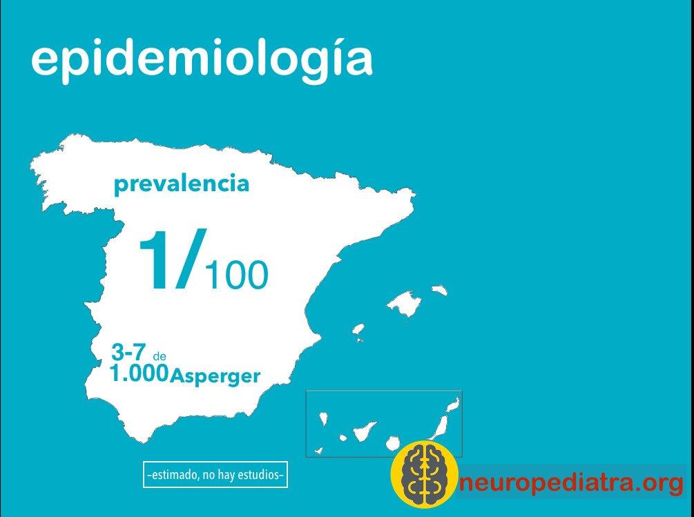 12 En España se calcula que 1/100 niños tiene #autismo El registro se está completando en el @CIBER_ISCIII ➡️https://t.co/PuSPicOBRZ #100TEA https://t.co/8QvsRAQHeC