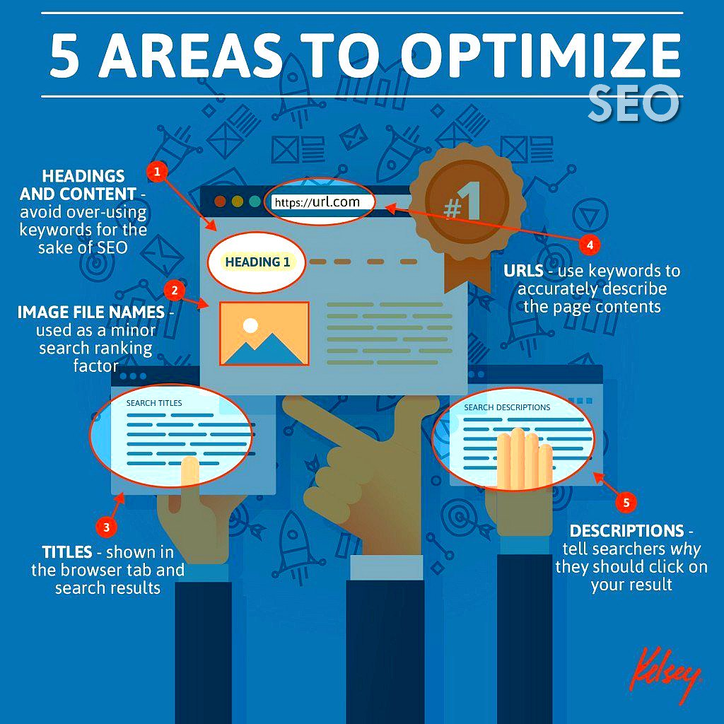 5 Areas to Optimize Your #SEO Strategy #InboundMarketing #DigitalMarketing #Startup <br>http://pic.twitter.com/ENtbA9MWXt #GrowthHacking #Infographic
