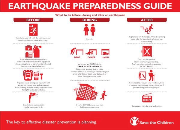 Kenneth dimalibot on twitter what to do before during for Where do you go in an earthquake