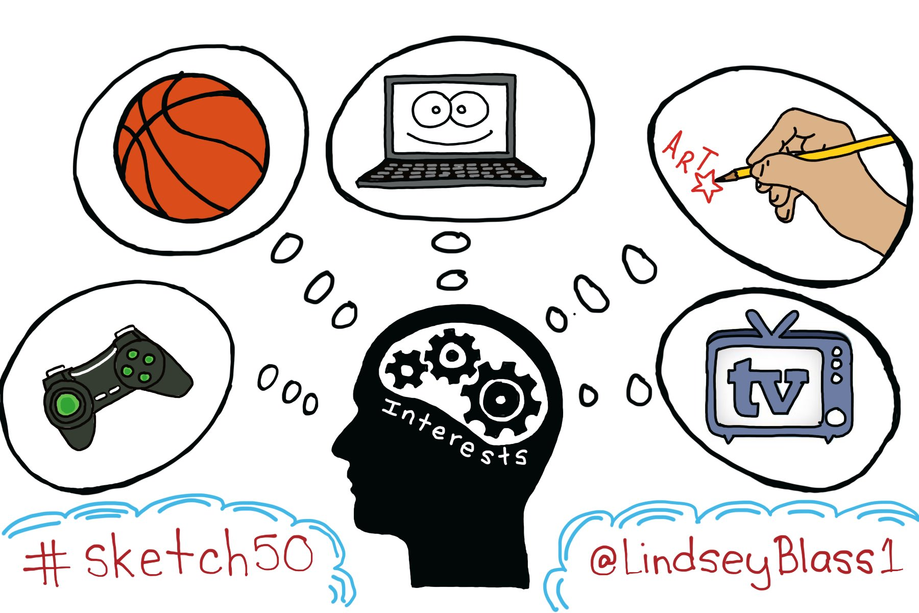 #sketch50 Day 9- Personalized Learning: Interests/ Hobbies. Join the movement! #growthmindset #connectedtl #cuechat #TOSAchat #CUSDrockstar https://t.co/Jxamcz9iZc