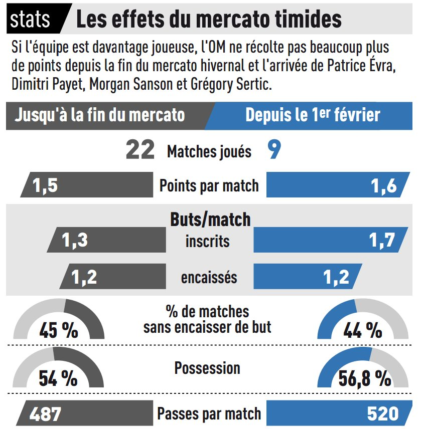 [Mercato 2016- 2017] Les Rumeurs - Page 21 C8knMTzXsAAs55L