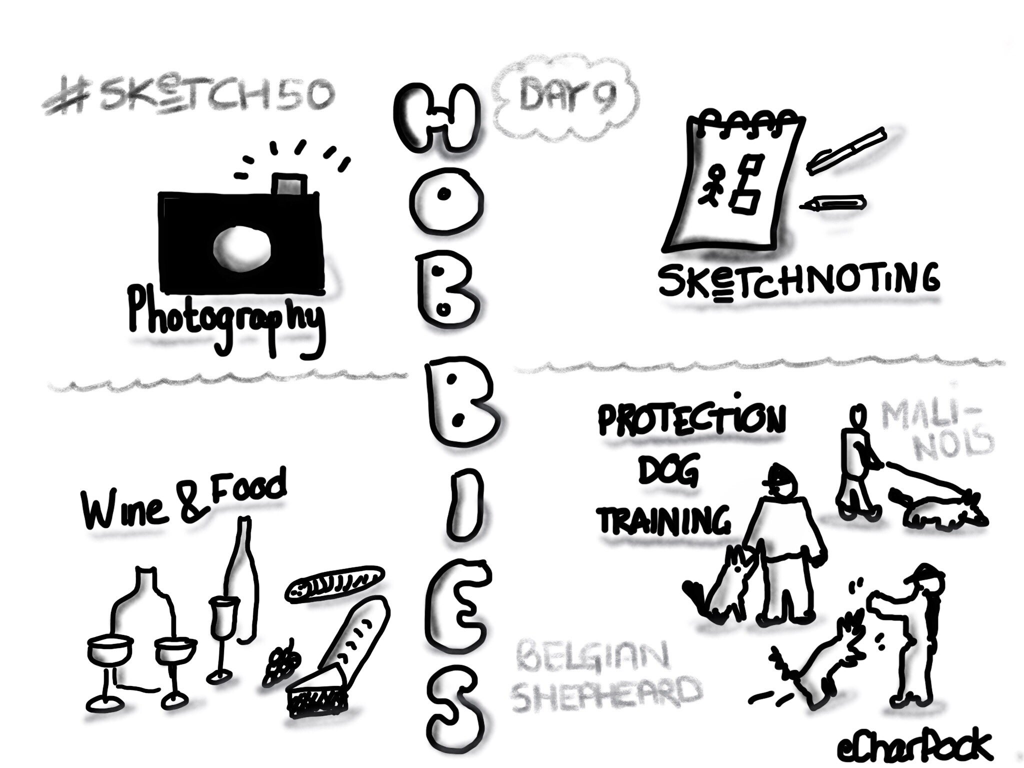 @sketch_50 Day9 hobbies #sketch50 #sketchnotes #todaysdoodle https://t.co/SqyvhcZYJW
