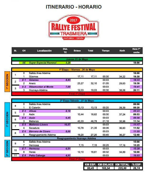 5º Rallye Festival Trasmiera [24-27 Mayo] C8lVyVRXYAIsBhp