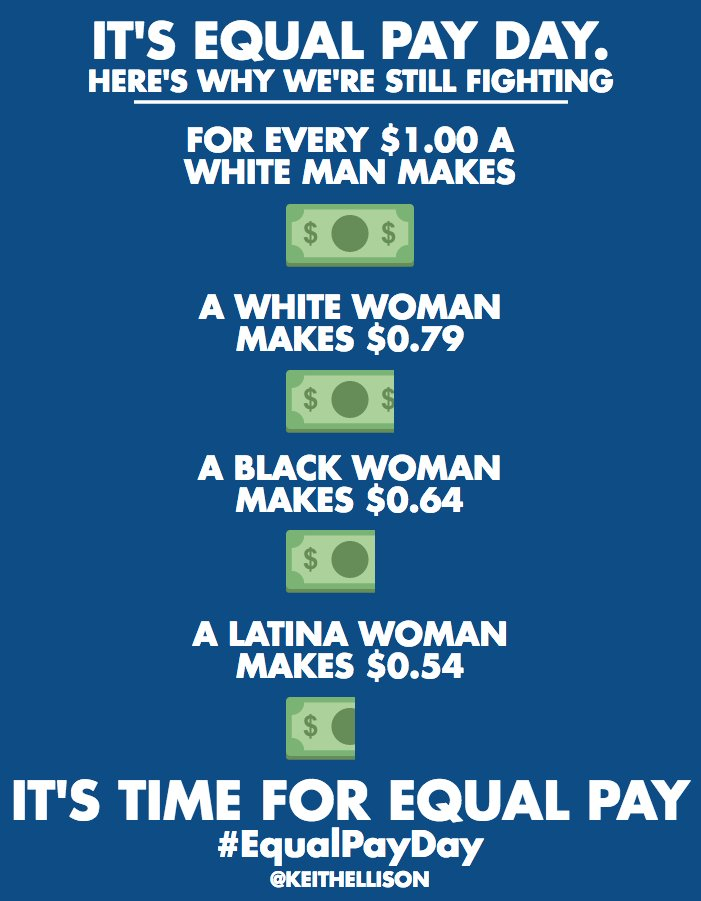 women are still fighting for equal rights 50 years on, women still fighting for equal pay  as the landmark legislation making gender-based wage discrimination illegal turns 50, women are still far from reaching pay parity with men.