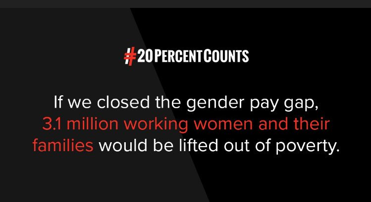 Thumbnail for Equal Pay Day 2017