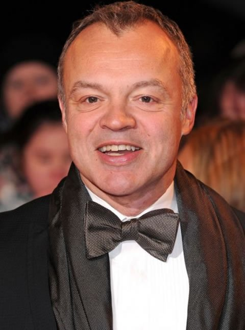 Happy Birthday Graham Norton