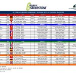 27 entries for annual #WEC season-opener at @SilverstoneUK, the Home of British Motor Racing.   #6hSilverstone
