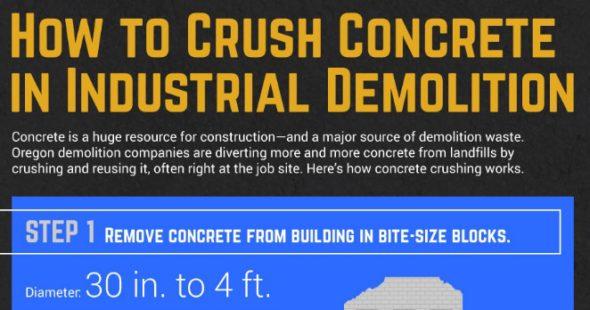 INFOGRAPHIC: How to Crush Concrete in Industrial Demolition - https://t.co/xbHqUxux8y https://t.co/CJJcyK2qgL