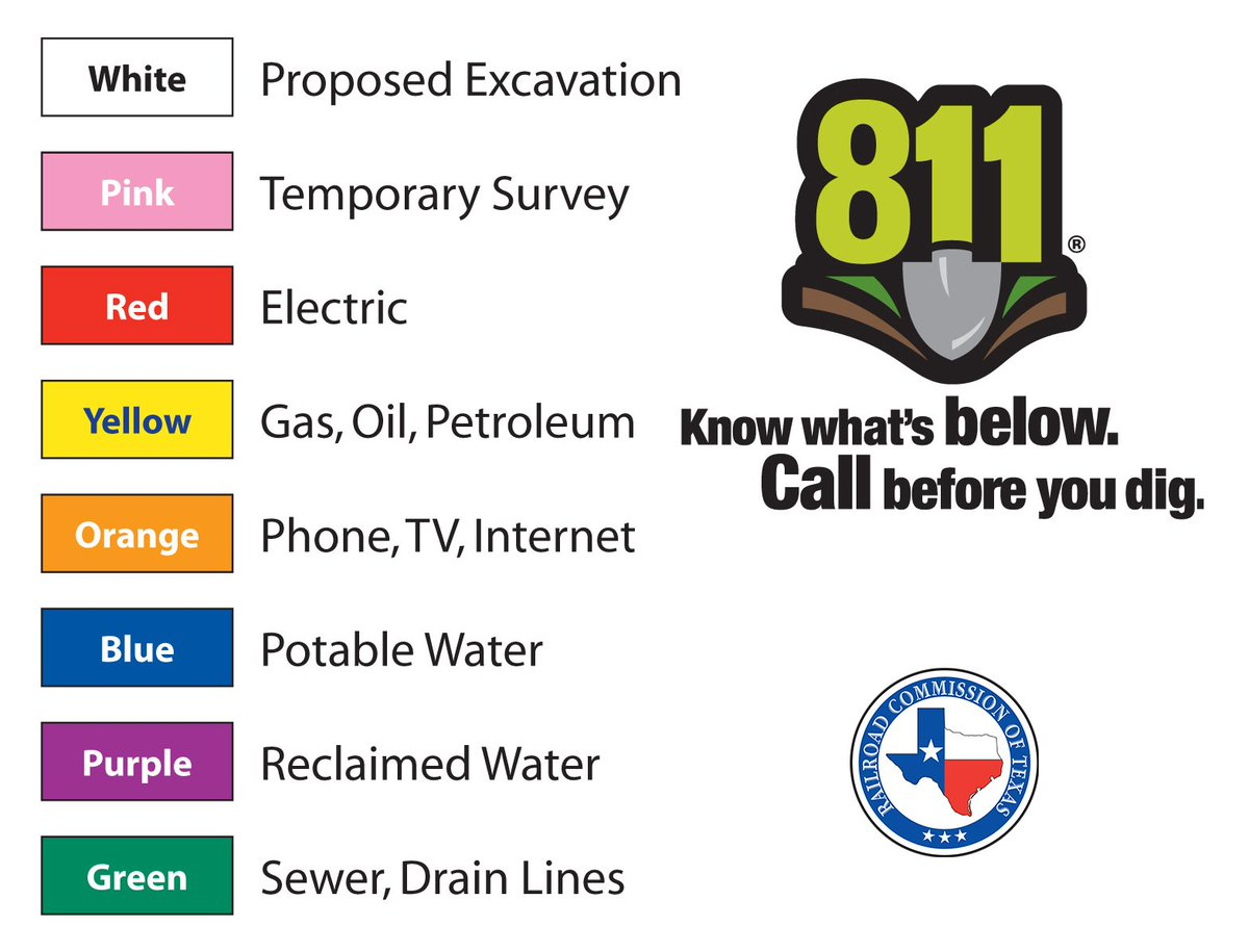 Railroad Commission Of Texas On Twitter Every Digging Project Deeper Than 16 Inches Requires A Call To 811 Beforehand Call811 Digsafe We will miss you, love!!! she said. twitter